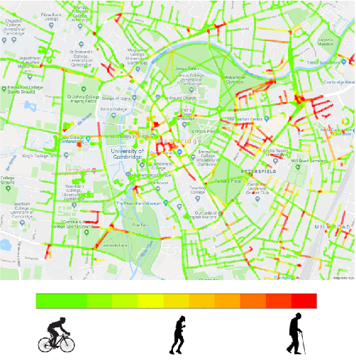 CamBike Speed Data