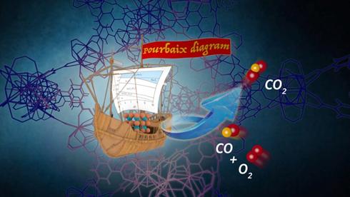 "Sensor CDT student finds a way to design a ""ship"" inside the nano-sized bottle"